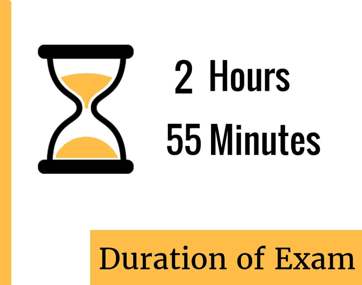 IELTS-duration-of-exam